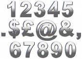 Chrome Numbers and Punctuation