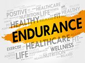 Endurance Word Cloud, Fitness poster