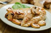 Chicken with White Wine and Mushrooms