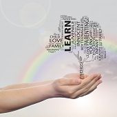 Concept or conceptual black text word cloud or tagcloud tree on man or woman hand on rainbow sky bac
