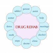 Drug Rehab Circular Word Concept