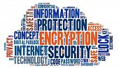 stock photo of encoding  - Encryption in word collage - JPG