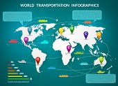 World transportation infographic