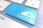 Cloud Secure Keyboard Button