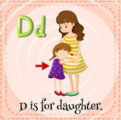 Illustration of a letter D is for daughter