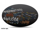 Conceptual business or marketing 3D word cloud isolated on white background