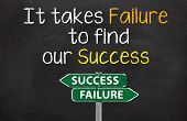 It Takes Failure to Find Success