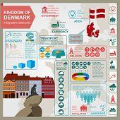Denmark  infographics