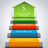 An image of a 3d growth stage chart.