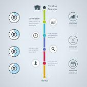 Modern infographics set. Timeline Infographic business.
