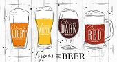 Постер, плакат: Poster Types Beer Coal