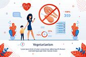 Informative Banner Inscription Vegetarianism. Effective Methods For Prevention Even Chronic Diseases poster