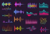 Colorful Sound Wave Set. Neon, Black Background, Voice, Frequency. Sound Concept. Vector Illustratio poster