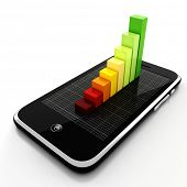3d smart phone and graph, online business concept