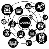 logistic network