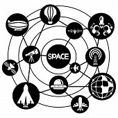 space, aerial transportation
