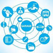 garage and automotive concept