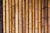 Background Of Old And Dry Bamboo Fence