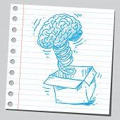 Jack in the box brain