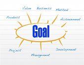 Goal Model Diagram Illustration Design