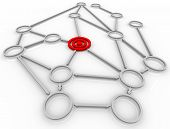 Target In Connected Network