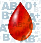 Blood Group Type Medical Concept