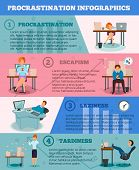 Procrastination At Workplace Types Signs And Avoiding Tips 4 Cartoon Banners Infographic Poster With poster