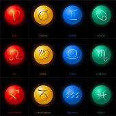 Astrology Signs Spheres