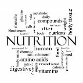 Nutrition Word Cloud Concept In Black And White