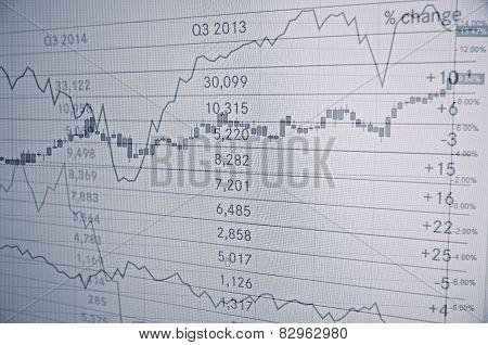 Stock chart & finance table