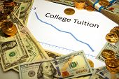 college tuition falling