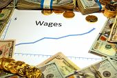 wages rising