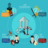 stock photo of proceed  - Law infographics set with crime order legal services and judical proceedings vector illustration - JPG