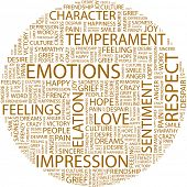 EMOTIONS. Word collage on white background. Vector illustration. Illustration with different association terms.