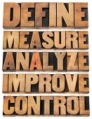 define, measure, analyze, improve, control - concept of continuous improvement process or cycle - is