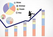 Business Man making Progress on Growth Arrow of Growth due to vision, strategy, people and plan