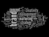 High resolution concept or conceptual abstract business success word cloud or wordcloud isolated on