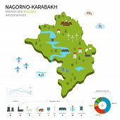 Energy industry and ecology of Nagorno-Karabakh