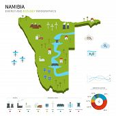 Energy industry and ecology of Namibia