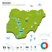 picture of nigeria  - Energy industry and ecology of Nigeria vector map with power stations infographic - JPG