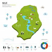Energy industry and ecology of Niue
