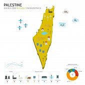 Energy industry and ecology of Palestine