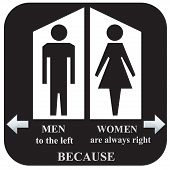 Toilet sign, men, woman, wc, vector, illustration