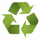 Leaf Recycle Logo