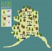 image of natural resources  - Alaska map - JPG