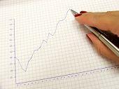 Statioary - Pen Draw Graph