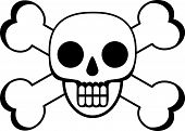 Death Skull