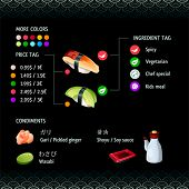 Infographics and condiments for sushi menu
