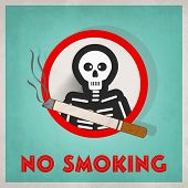 Vintage Poster, banner or flyer design for World No Smoking Day with human skeleton and cigarette on