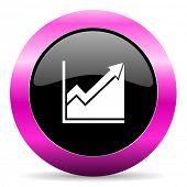 histogram pink glossy icon